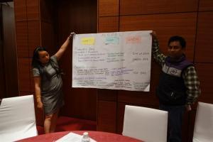 Action plan Nepal