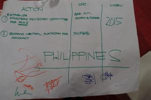 Signed Action plan Philippines